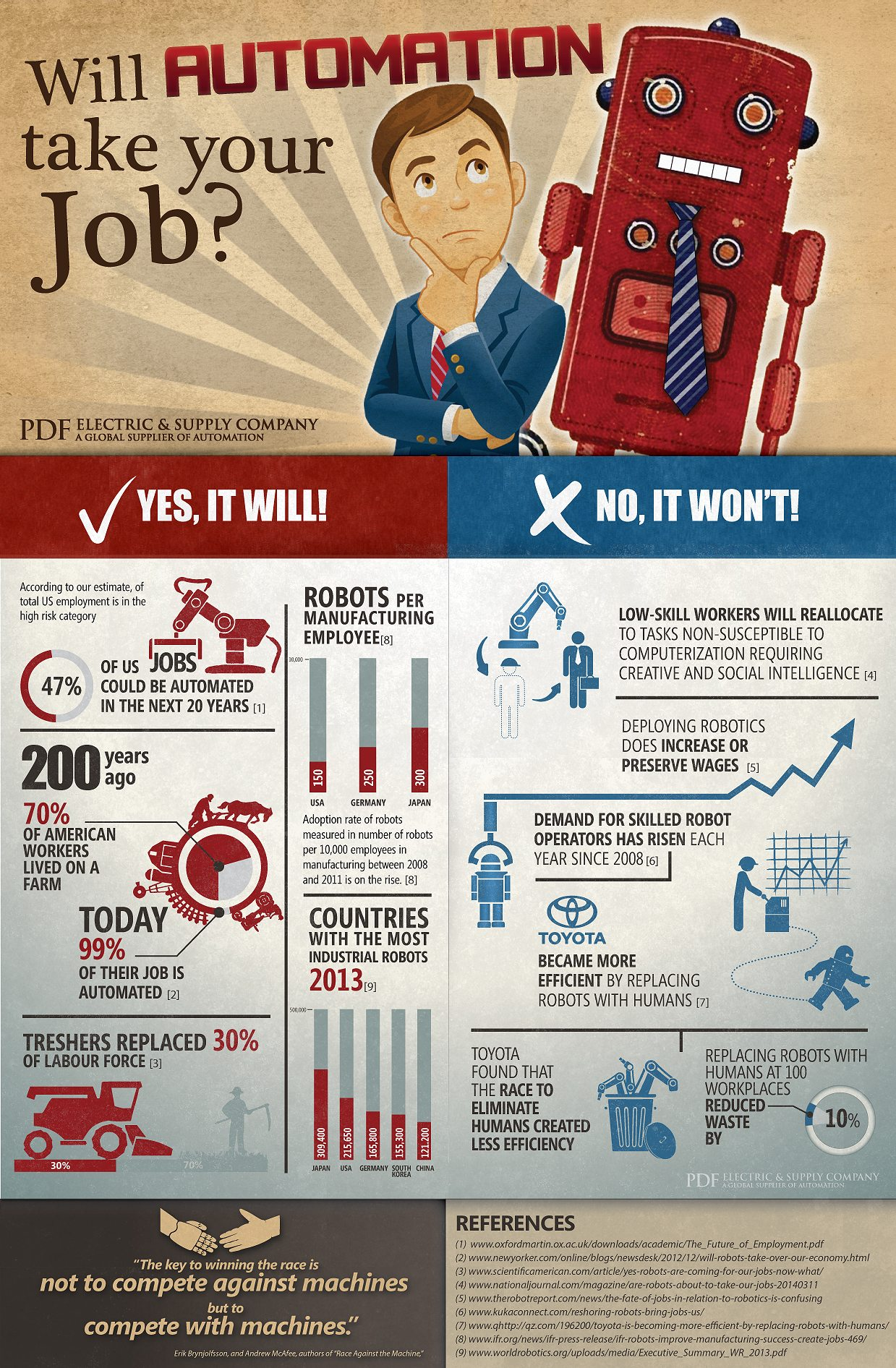 infographic will automation take your job blog for pdf will automation take your job