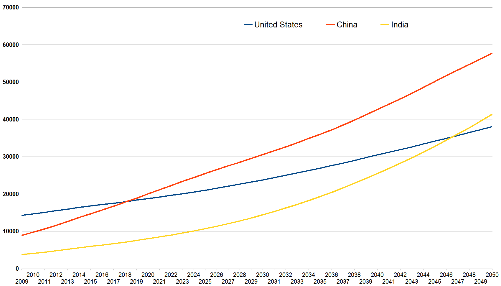 economic growth of china 1 foreign direct investment and economic growth in china: a panel data study for 1992-2004 kevin h zhang department of economics illinois state university.