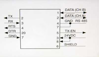 AB 1747-PIC-ROCKWELL In Stock! Allen Bradley SLC-500
