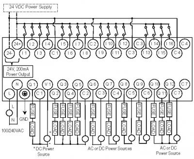 Plc Wiring Diagram Guide Pdf