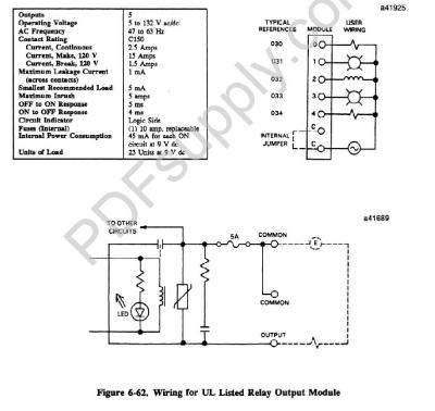 IC610MDL181 GE UL Listed Relay Output (5 points) IC610M IC610MD IC610MDL PDFsupply also repairs GE I
