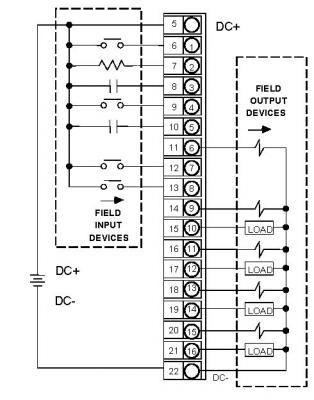 IC660BBD023 on wiring diagram plc