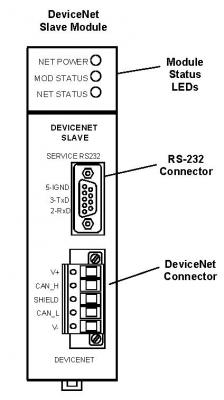 Device  Wiring Diagram on thomas bus wiring diagrams