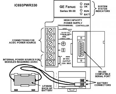 IC693PWR330 Fanuc Wiring Diagrams on