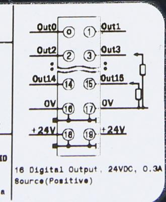 GE ST222F RSTi output module 16 points, Positive Logic, 24VDC/ 0.3A.  Connector type, see notes. GE-