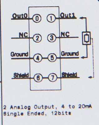 GE ST4212 RSTi analog output module 2 Channels, 420mA, 12-bit GE-IP | Image