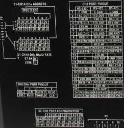 PLC-5-40E Wiring
