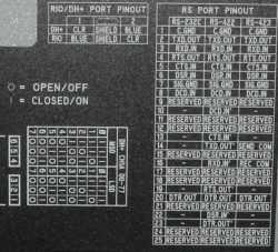 PLC-5-60L Wiring