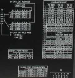 PLC-5-80C Wiring