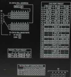 PLC-5-80E Wiring
