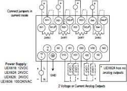 IC200UEX636 6 channel Analog expansion.  (4) Analog inputs & (2) Analog outputs. 120/240 VAC Power S