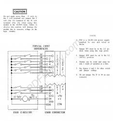 IC600BF831 Wiring