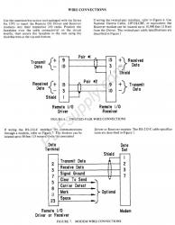 IC600BF901 Wiring