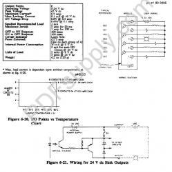 IC610MDL151 Wiring