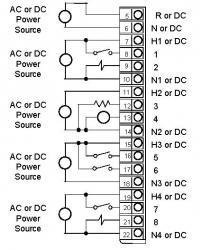 IC660BBS102 Wiring