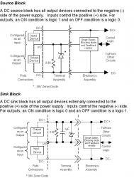 IC660BRD024 Wiring
