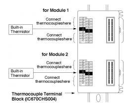 IC670CHS004 Wiring