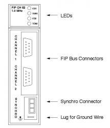 IC693BEM330 Wiring