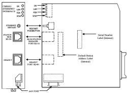 IC693CMM321 Wiring