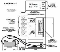 IC693PWR322 Wiring