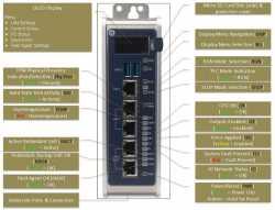 IC695CPE400 Wiring