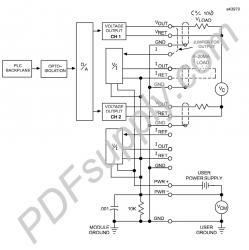 IC697ALG321 Wiring