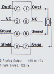 GE ST4522 RSTi analog output module 2 Channels, -10+10Vdc, 12-bit GE-IP | Image