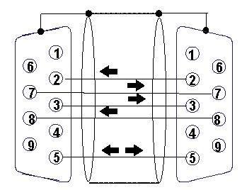 ford festiva wiring diagram pdf with Versa Max I O Wiring Diagram Free Download on Versa Max I O Wiring Diagram Free Download as well