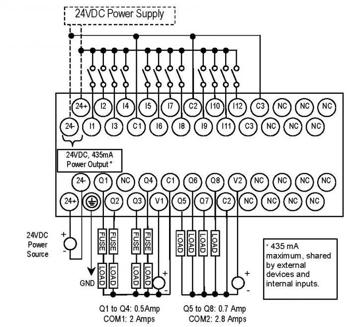 ic200udd020