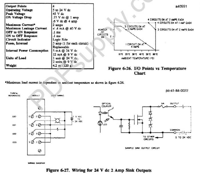 fadal wiring diagrams