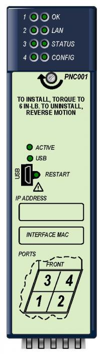 Rx3i Profinet Controller - Wiring Diagram Image